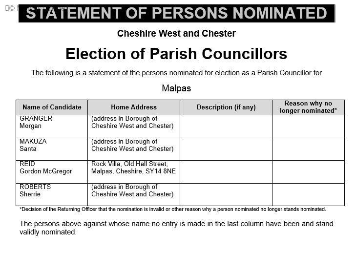 election-of-parish-councillors